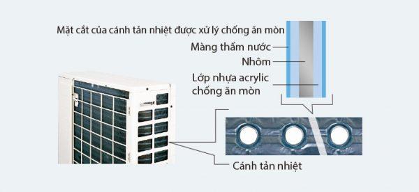may lanh daikin ftkc60qvmvrkc60qvmv 2 5 hp gas r32 inverter 3 - Nhiệt Điện Lạnh