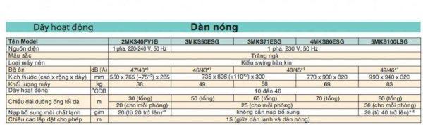 Dàn nóng Multi Daikin 3MKS50ESG (2.0 HP, Gas R410)