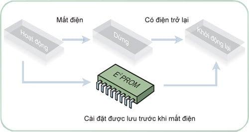 may lanh am tran cassette lg at c186ple1 2 0 hp gas r410a 4 - HVAC Việt Nam
