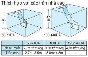 Tran daikin fhq50davmarzr50mvmv 2.0 hp inverter 4 - HVAC Vietnam