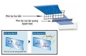 may lanh tu dung daikin fvrn71bxv1v rr71cbxv1v 3.0 hp gas r410a 4 - HVAC Việt Nam