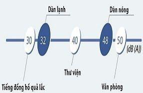 may lanh tu dung daikin fvrn71bxv1v rr71cbxv1v 3.0 hp gas r410a 5 - HVAC Việt Nam