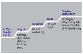 may lanh tu dung lg ap c246kla0 2.5 hp gas r410a 5 - HVAC Việt Nam