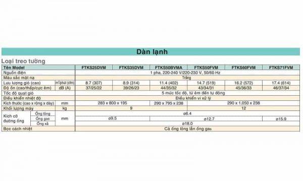 Dàn lạnh treo tường Multi Daikin FTKS25DVM (1.0 HP)