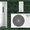 Máy Lạnh Tủ Đứng Panasonic CS-E28NFQ/ CU-E28NFQ (3.0 HP, gas R410, Inverter)