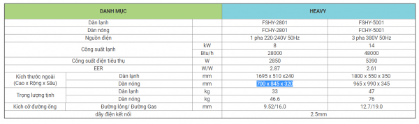 Máy Lạnh Tủ Đứng Heavy FSHY-2801/FCHY-2801 (3.0 HP, Gas R22, 28000 BTU)