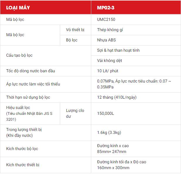 Thiet bi loc nuoc Cleansui MP02 31 - Thiết bị lọc nước thương mại Cleansui MP02-3